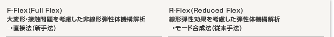 F-Flex(Full Flex)/R-Flex(Reduced Flex)